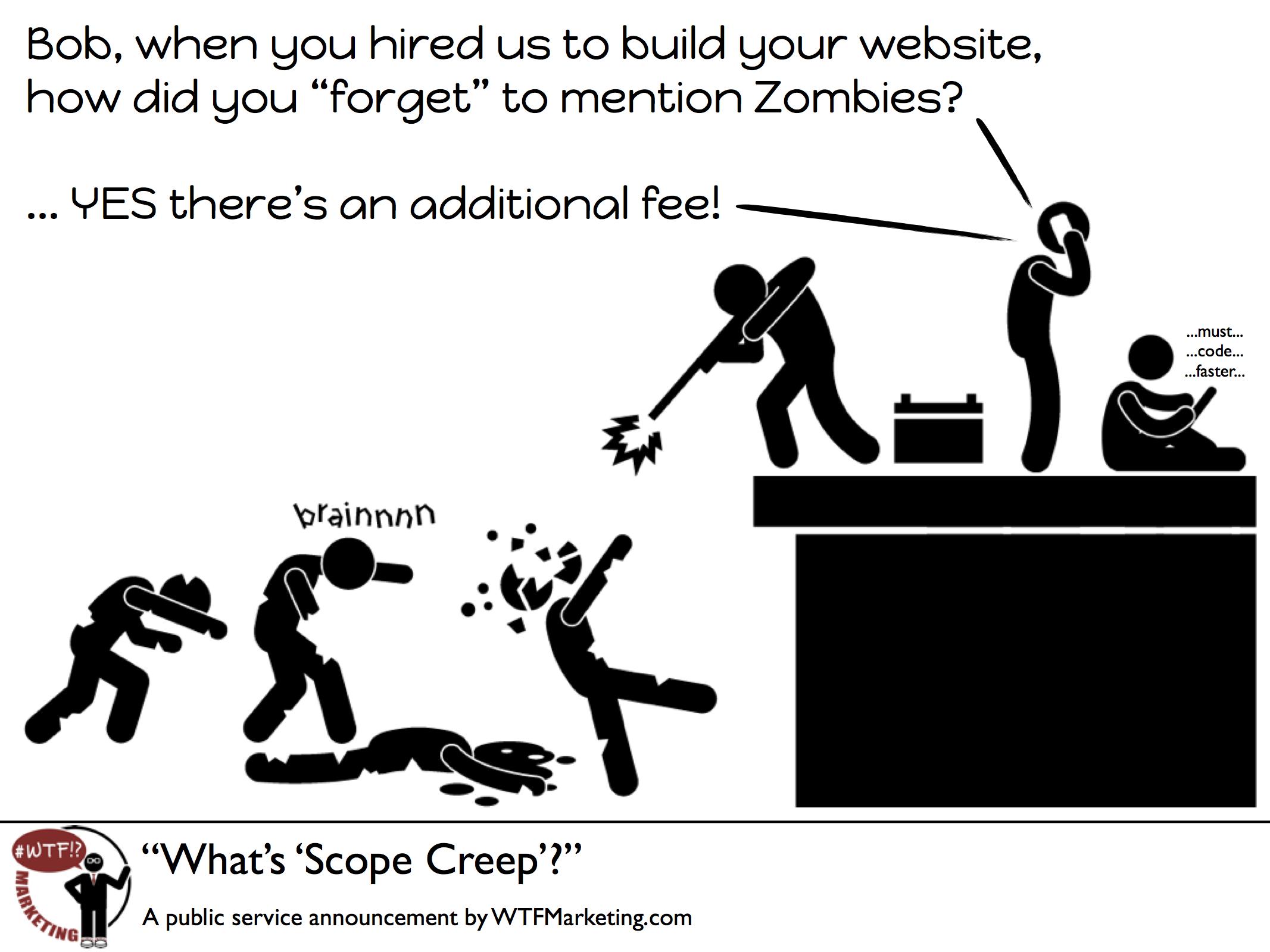 scope of service marketing pdf